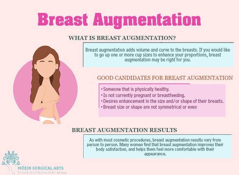 Breast augmentation- Los Angeles