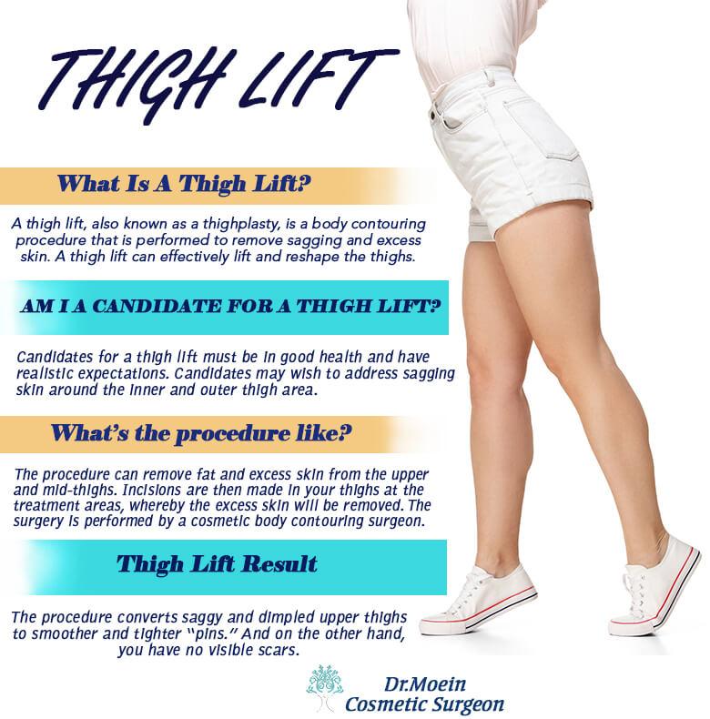 Thigh Lift- Los Angeles CA