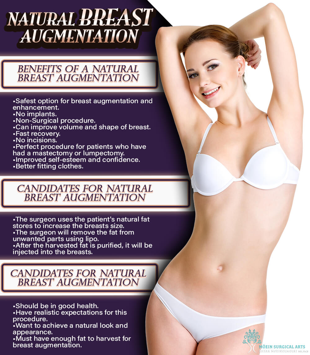 NATURAL BREAST AUGMENTATION's infographic Los Angeles CA